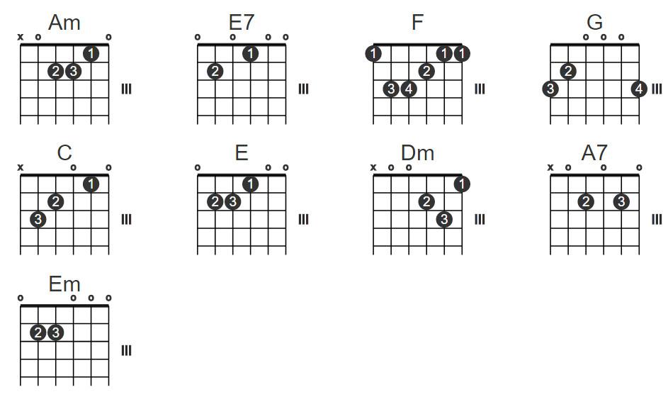 Sheet Nhạc Và Hợp Âm Bài Khúc Thuỵ Du | GuitarFc com