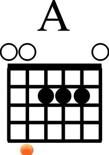 Chords A
