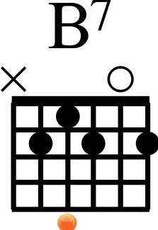 Chords B7_dt