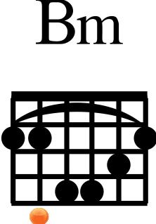 Chords Bm