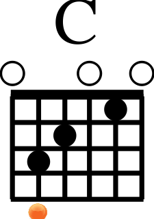 Chords C