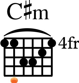Chords Ctm