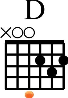 Chords D