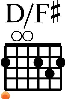 Chords D_ft