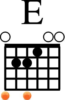 Chords E