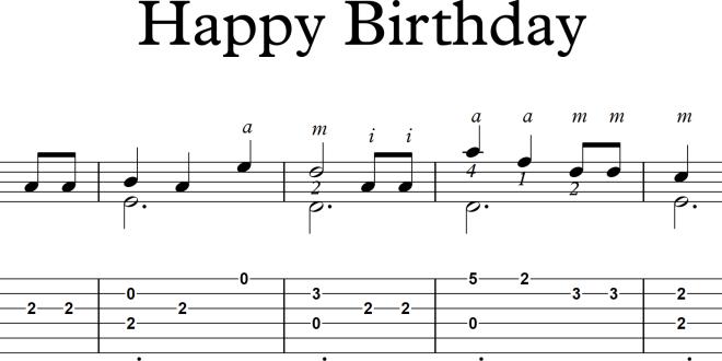 Happy Birthday Guitarfc Com