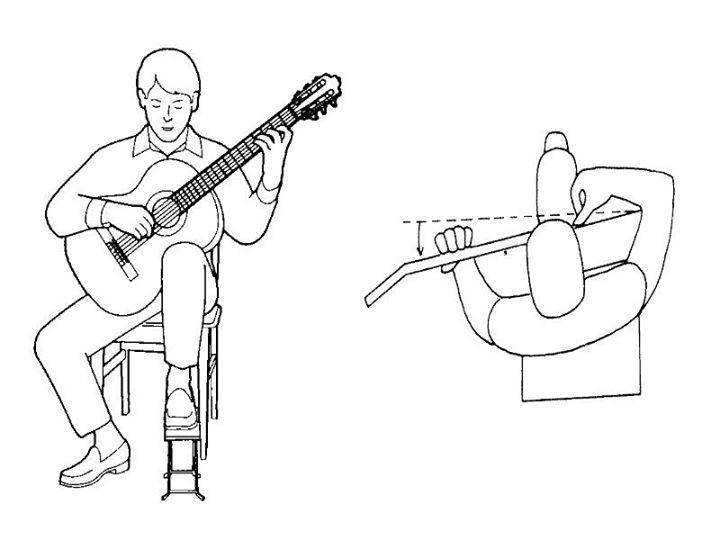 tu-the-om-dan-guitar