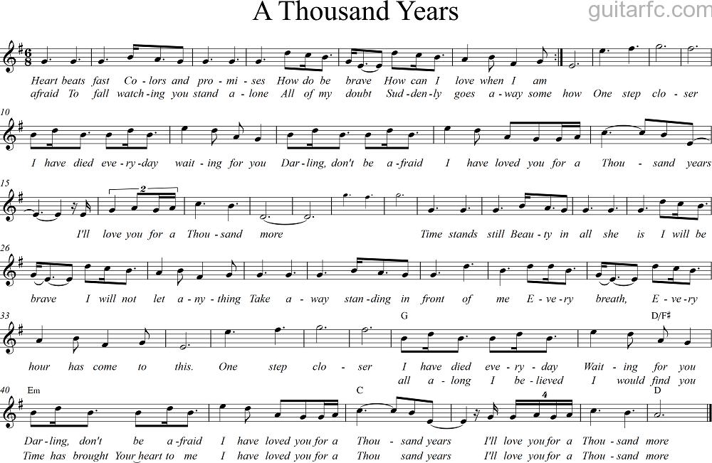 Piano a thousand years piano sheet music : A thousand years | GuitarFc.com